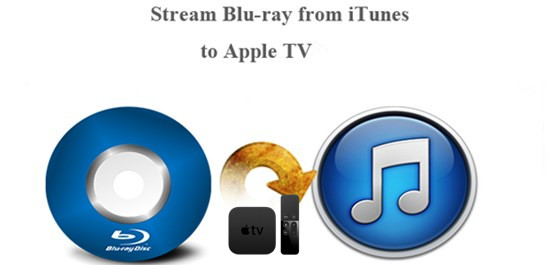 blu-ray-itunes-apple tv