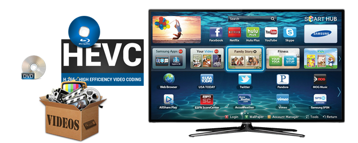Enable Blu-ray / DVD and Any Videos Playable on Samsung TV