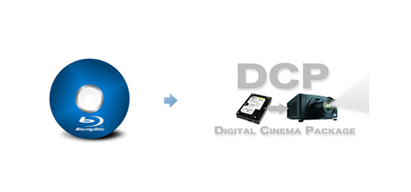 create-dcp-files-from-blu-ray